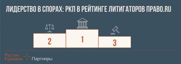 Litigation Leadership: Rustam Kurmaev & Partners in Pravo.ru Litigator Rating
